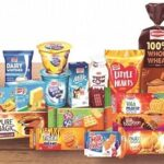 Packaged Food & Chocolates